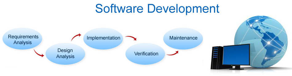 Software Development Training institute